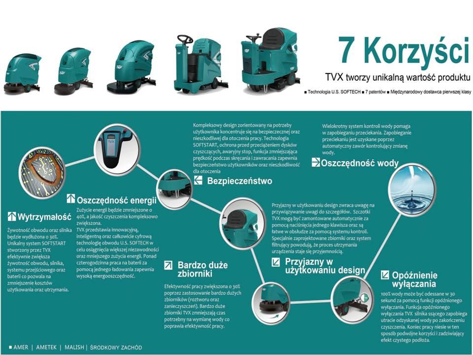 7 korzyści.1